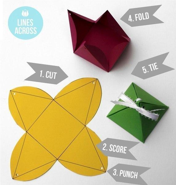 треугольной коробочки.
