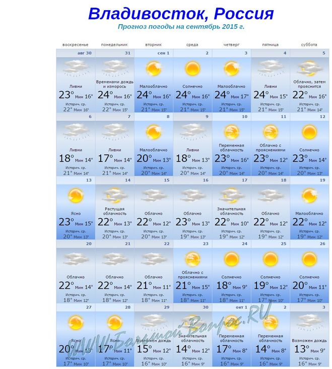 часы работы, погода в владика на 5 дней свой