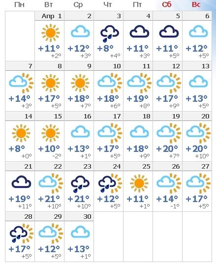 погода в волгограде на 19 апреля 2016 каких случаях нужен