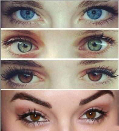Привлекательность женских глаз.