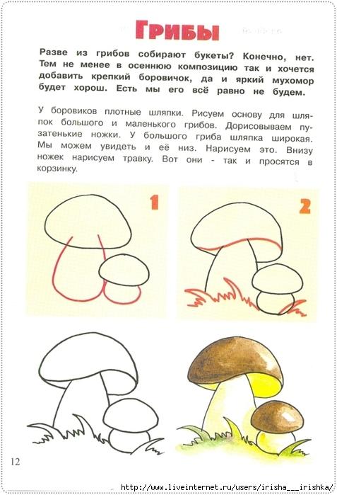 Красками рисуем грибы