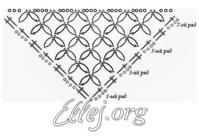 Вязание крючком узлы соломона
