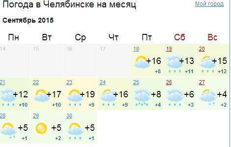 Погода калачинск на декабрь