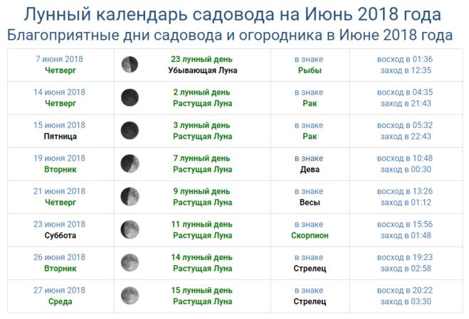 Апрель 2018 лунный календарь на стрижки