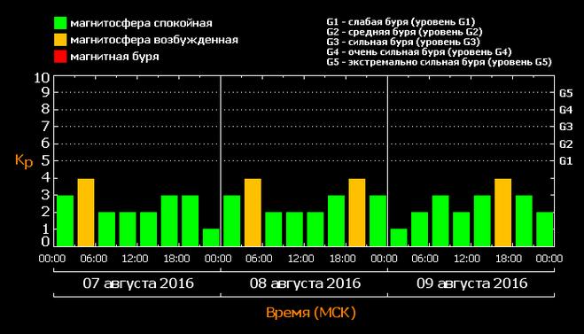 Большие цифры «дырявого» бюджета России на 2018 год