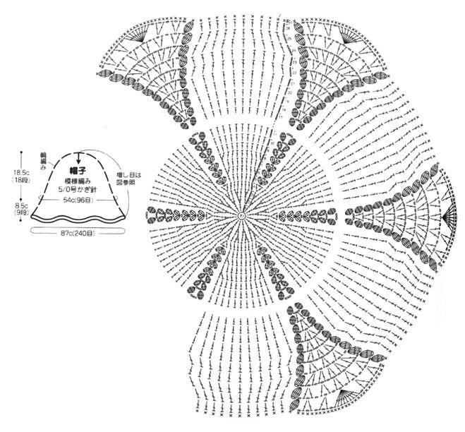 шапочка колокольчик крючком - схема вязания