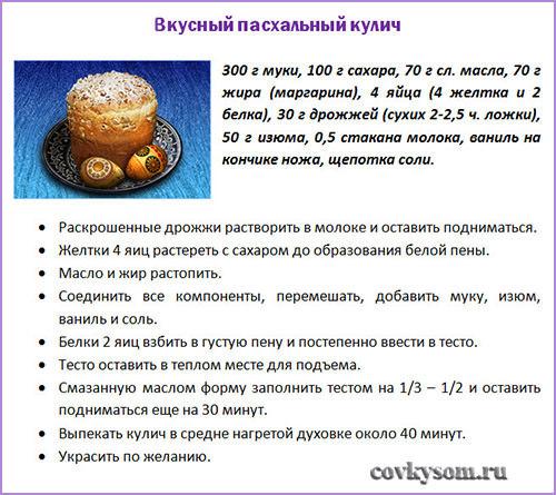 Рецепт пасхи рецепт быстрого приготовления пасхи