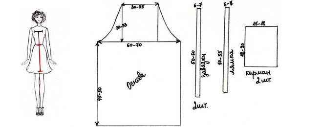 Фартуки для шитья выкройки