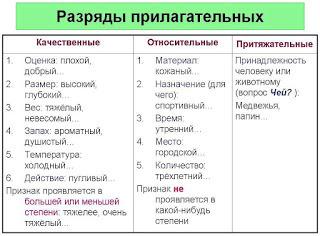 виды падежей в русском языке