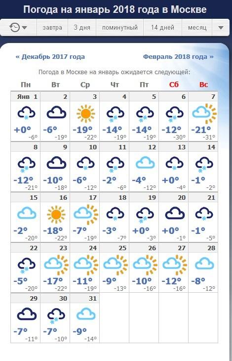 Прогноз погоды на декабрь 2018 в москве и московской области