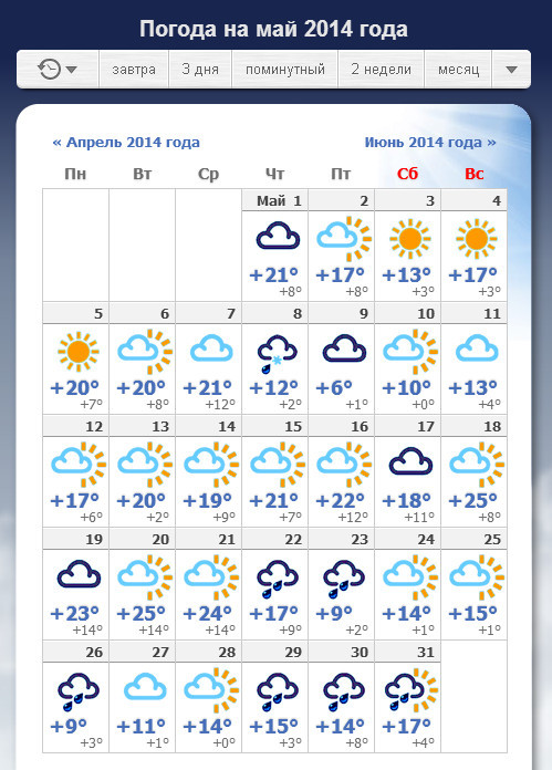 погода в мае казани нижнее белье нравится