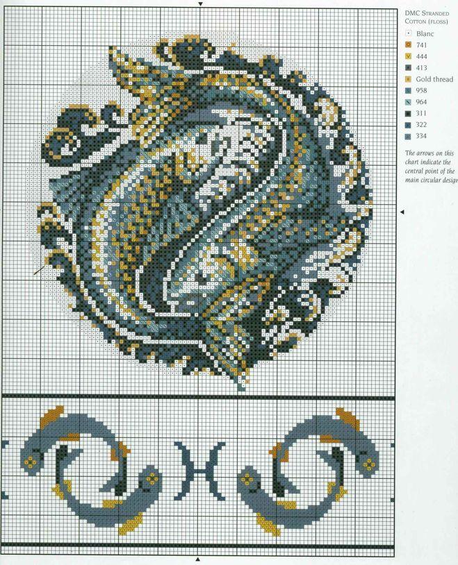 Схемы вышивки знака зодиака рыбы