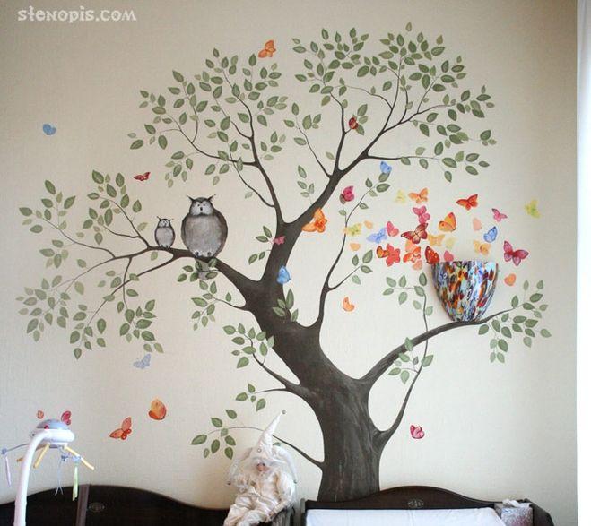 Рисунок на стене своими руками нарисовать