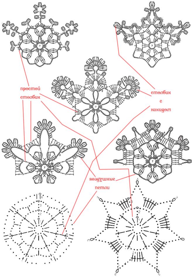 Как связать крючком снежинку на елку Схема
