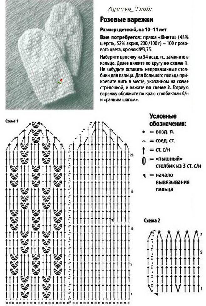 Вязание варежек спицами однотонные