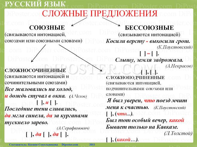 предложение решебник языку простое осложненное по русскому