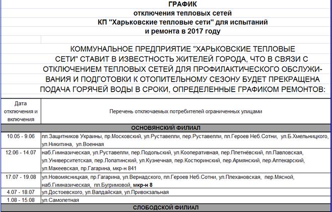 график отключения электроэнергии в севастополе на 24 ноября