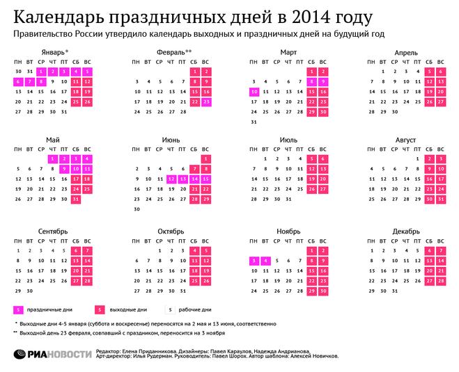 Какой календарь лучше григорианский или юлианский календарь