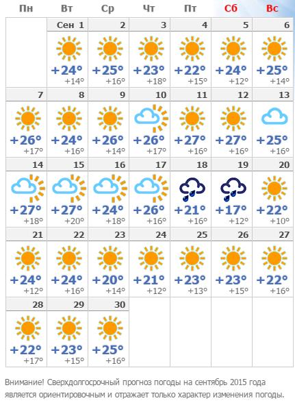 Погода в санкт-петербурге на месяц гисметео ру на