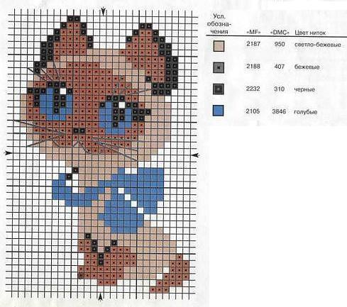 Кот кошка котенок схемы вышивки