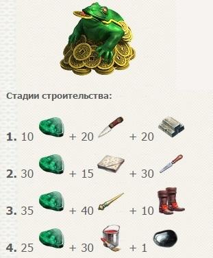 игра верность: рыцари и принцессы, малахитовая жаба, как построить, зачем
