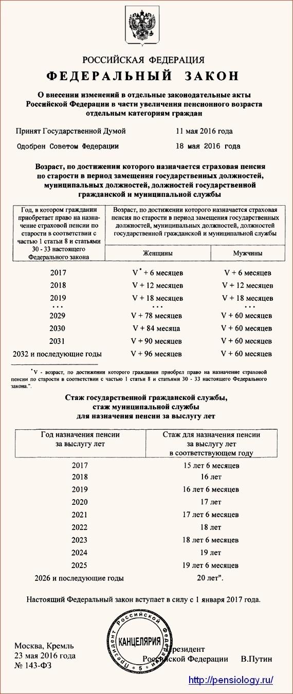 Когда поднимут пенсионный возраст в РФ? В каком году?