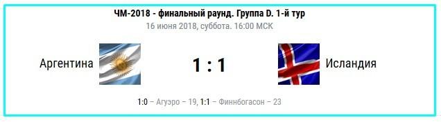 кто забил в матче Аргентина Исландия на ЧМ 2018