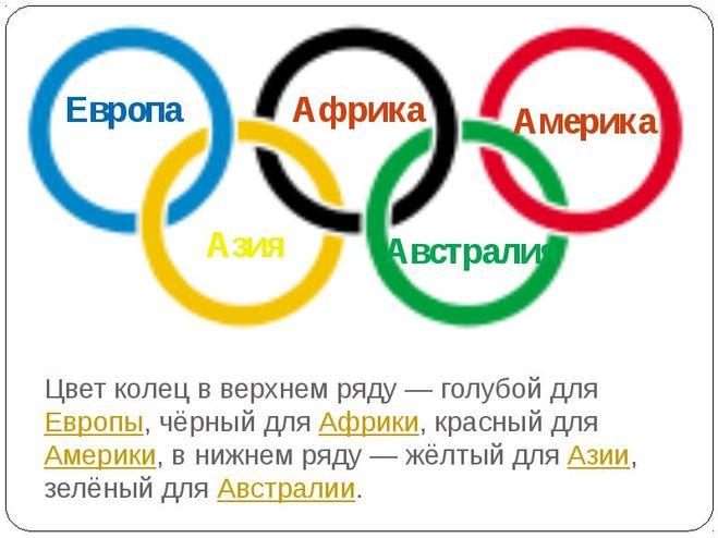 Что означают цвета олимпийских колец? Олимпийские Кольца