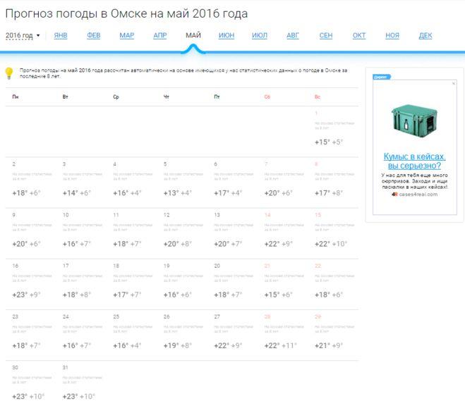 Прогноз погоды в Омске на май 2016 года