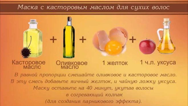 Маска для роста волос в домашних условиях рецепты отзывы
