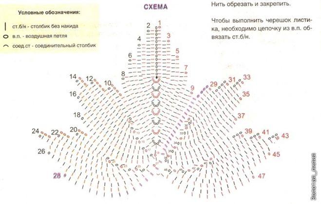 Схема вязания крючком листа 36