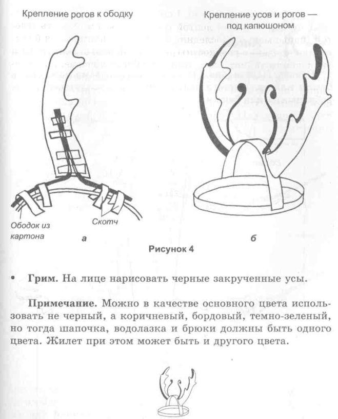 Как сделать костюм жука своими руками