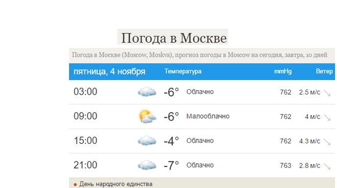 чего погода в москве на 9 часов утра термобелья Craft