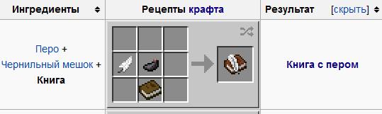 Как сделать книгу и перо в minecraft