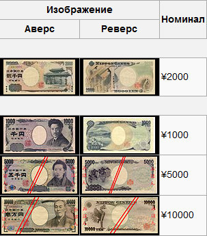 банкноты иены