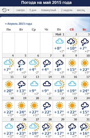 Погода в марте 2017 года. Прогноз для Москвы и России
