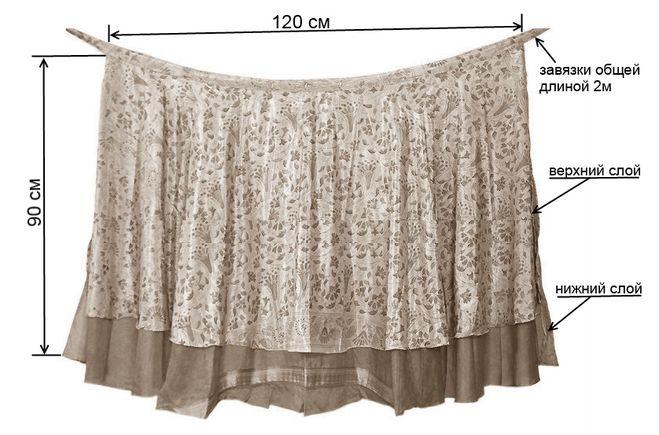 Как сшить юбку расклешенную с запахом