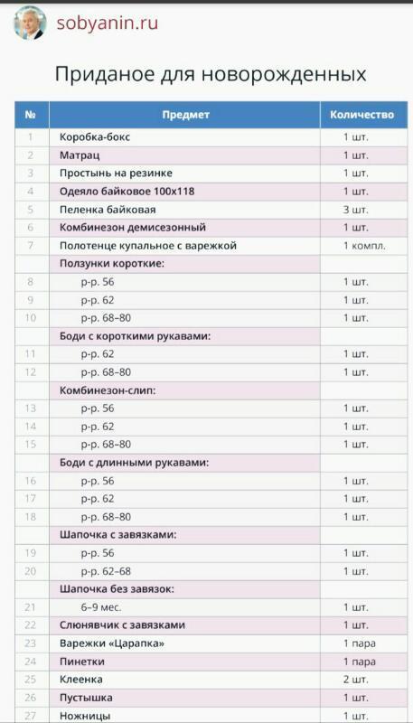 Список для новорожденного 2019