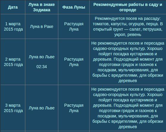 Праздники старины в россии