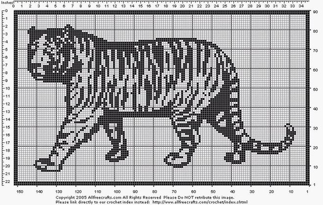 Схемы вышивок крестиком тигров