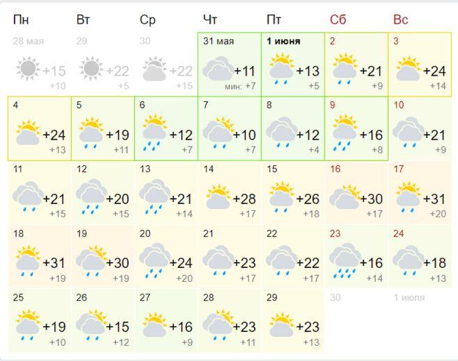 Погода в Сергиевом Посаде (МО) на июнь 2018 (30 дней) от Гисметео