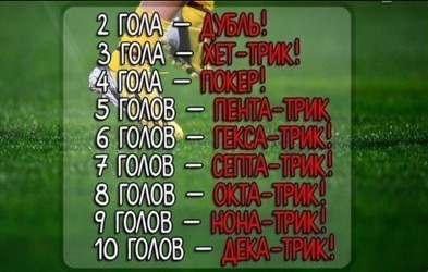 Как называется 4 голов в футболе [PUNIQRANDLINE-(au-dating-names.txt) 33