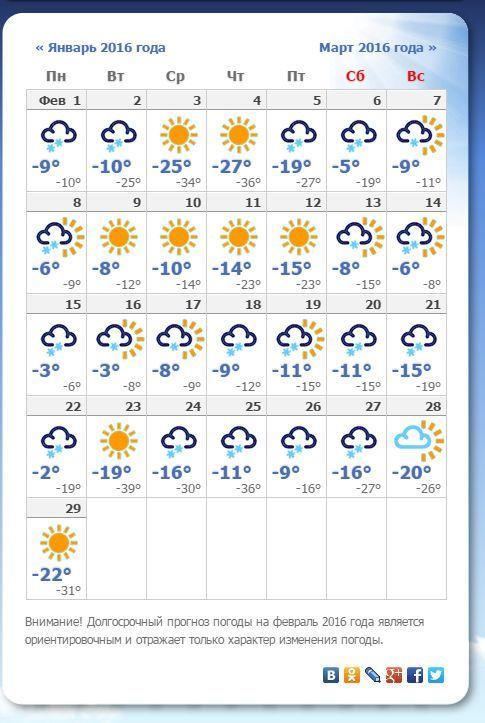 новостройках Санкт-Петербурге погода на февраль 2016г доставка
