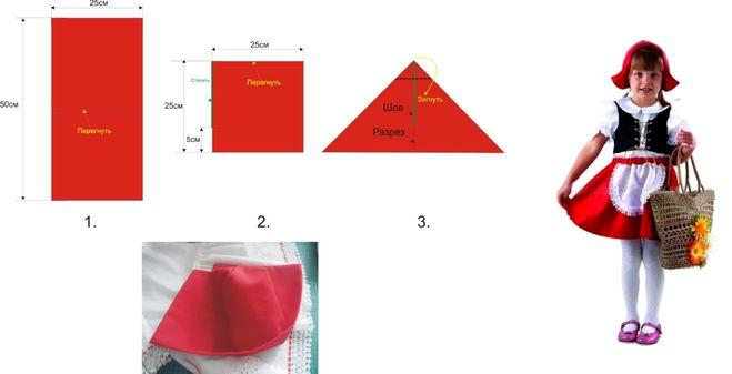 Как сшить шапочку на красная шапочка выкройка