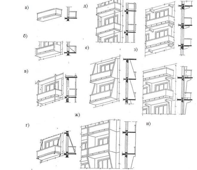 На чем стоят балконы?.