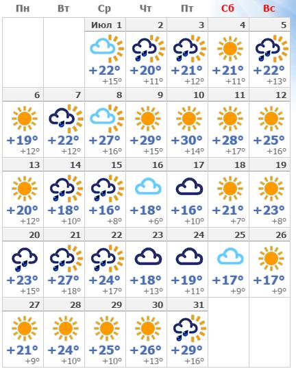 поиск, погода прокопьевск на неделю гисметео на месяц вытяжные вентиляторы обратным