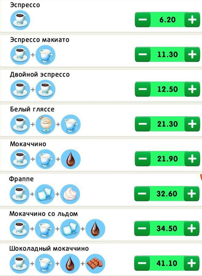 Рецепты фраппе по игре моя кофейня