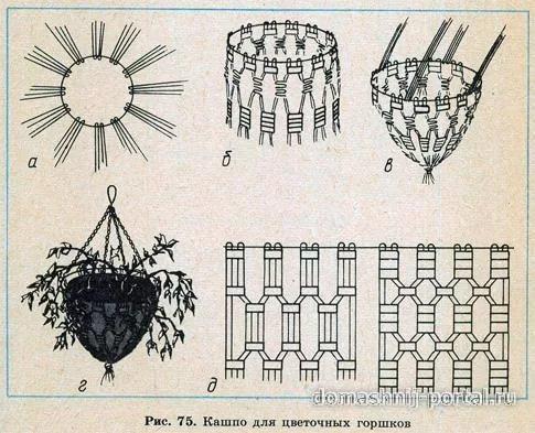 Плетение кашпо для цветов макраме своими руками пошагово 74