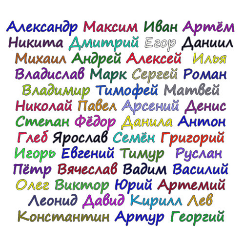 популярные имена словении женские синтетические материалы