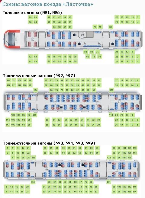 Орел-москва экспресс схема вагона